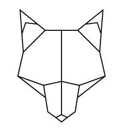 naiked wolfe